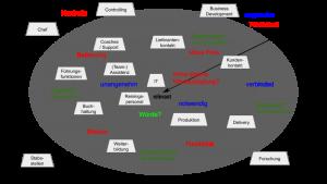 Systemrelevanz - Ergebnisse der Diskussion